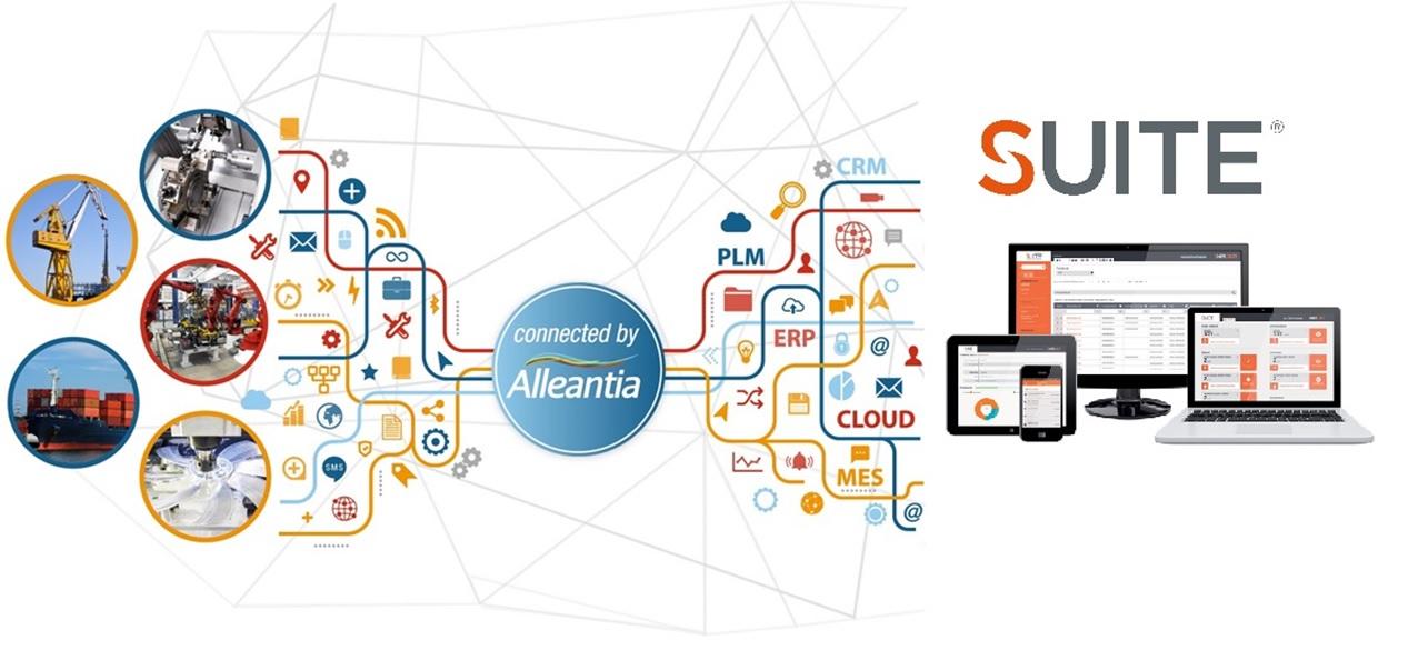 Software per Industria 4.0 Iot